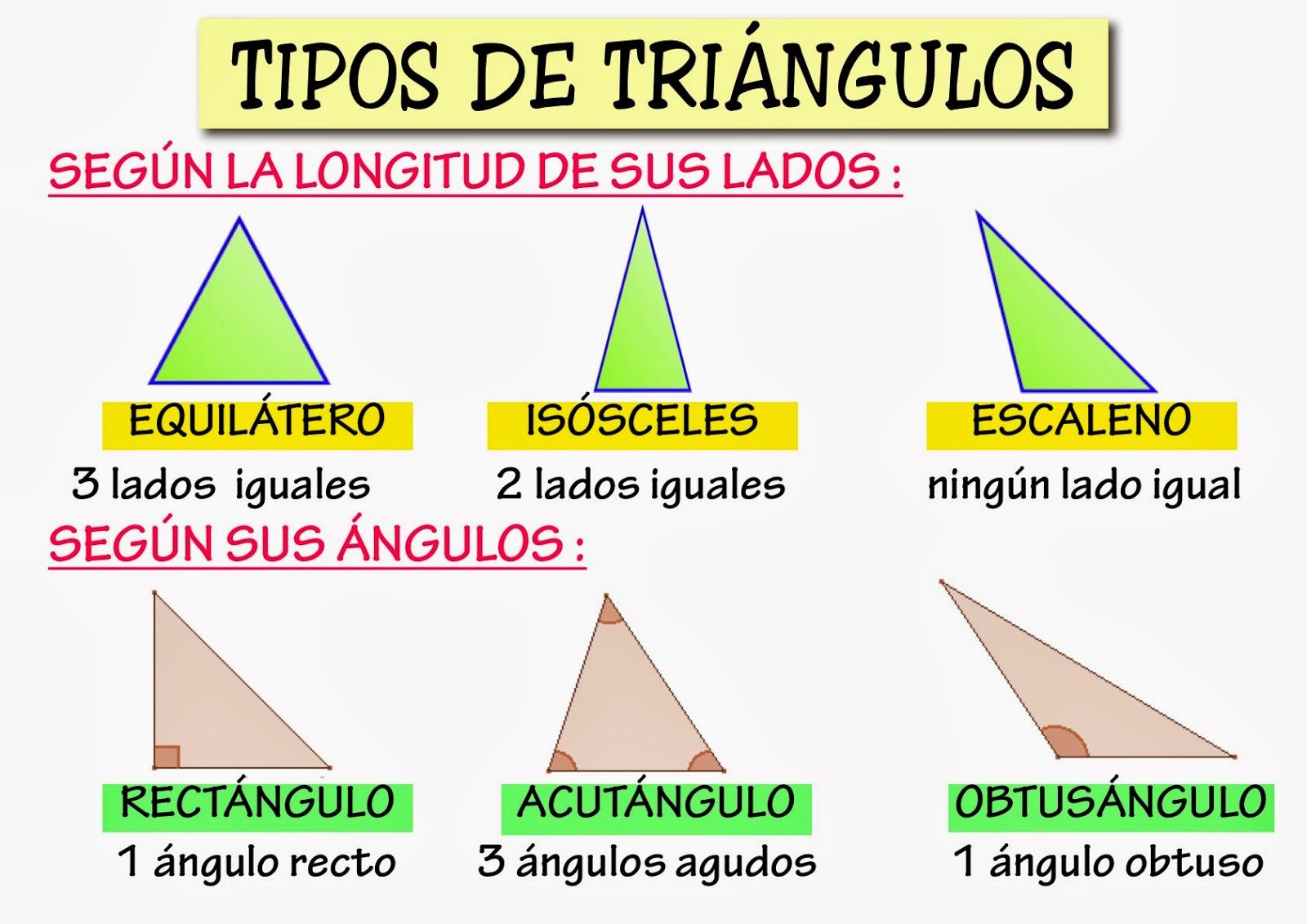 Los tipos de triángulos | Material para maestros, Planeaciones ...
