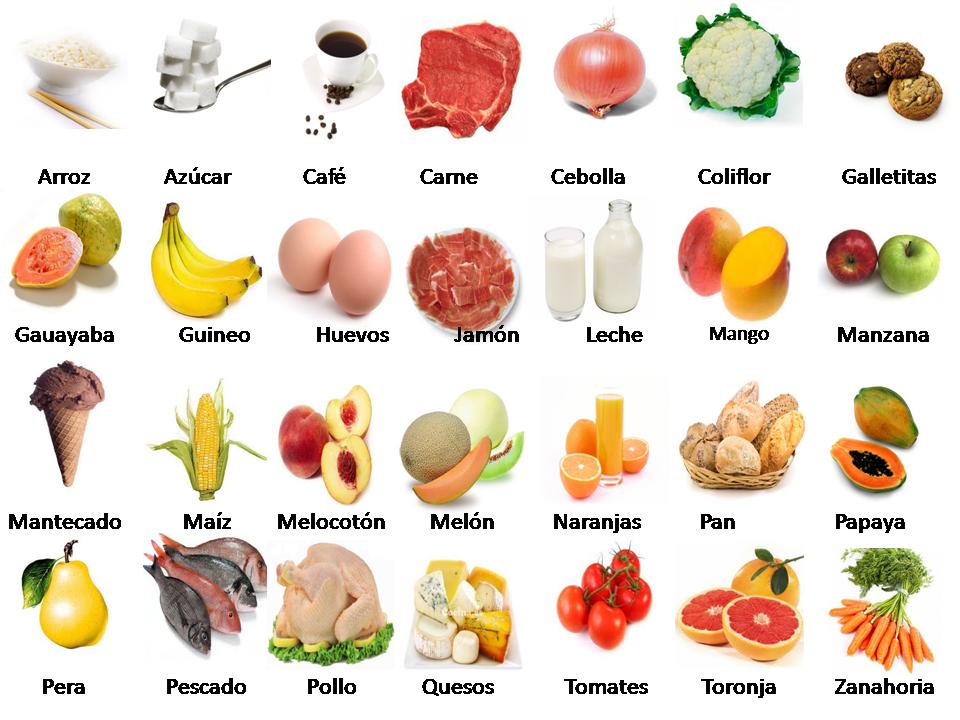 Name Verdura: Verduras Y Alimentos Con Sus Nombres En Español Para