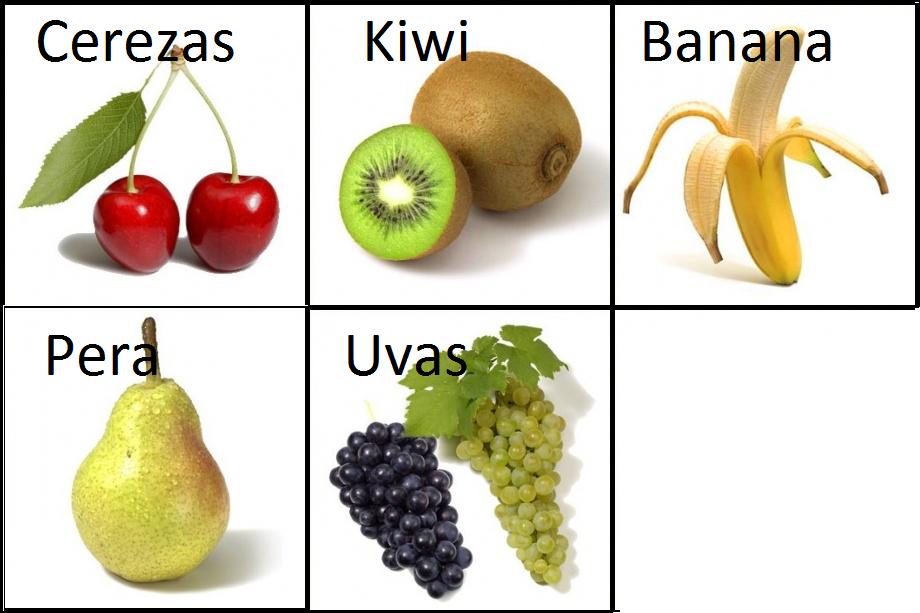 Imágenes De Todas Las Frutas Con Sus Nombres
