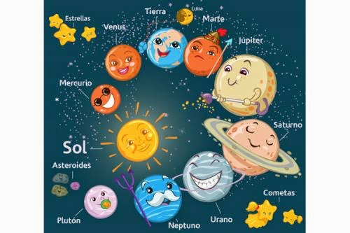 Sistema Solar Para Ninos Para Imprimir Material Para Maestros