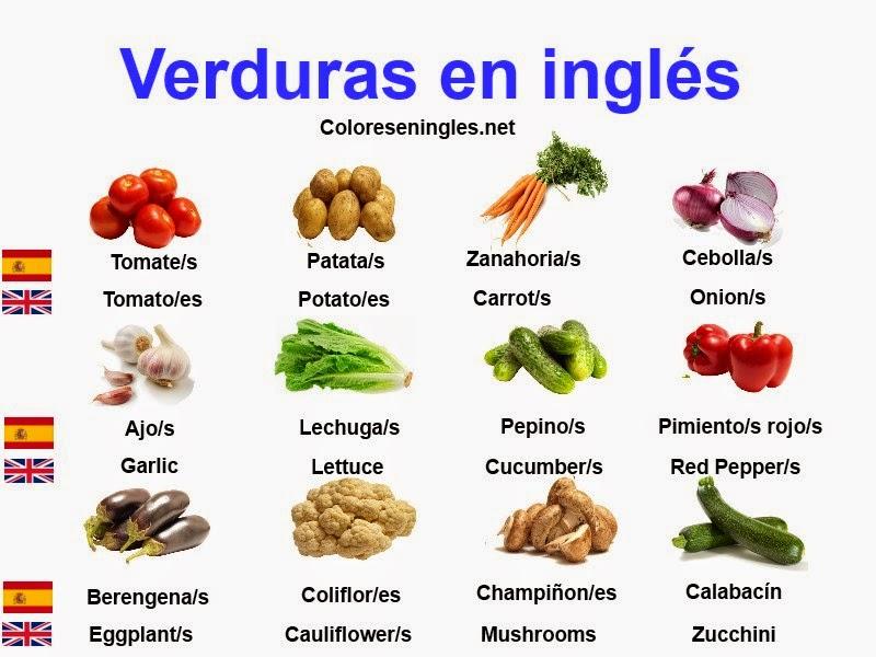 Verduras_en_ingles