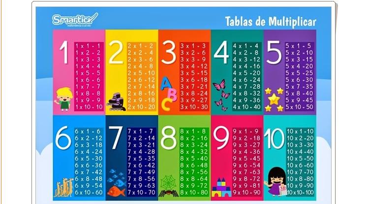 Tablas de Multiplicar para Imprimir