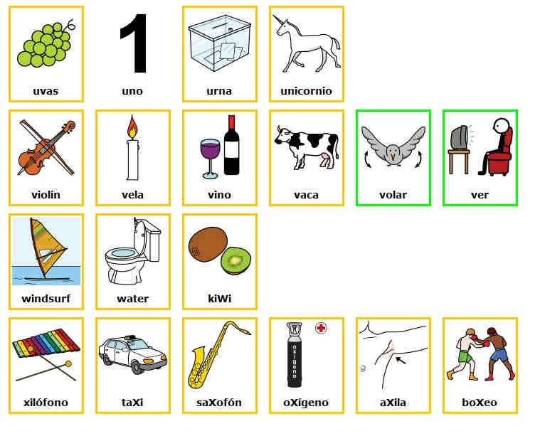 imagenes de objetos con comienzan con u3