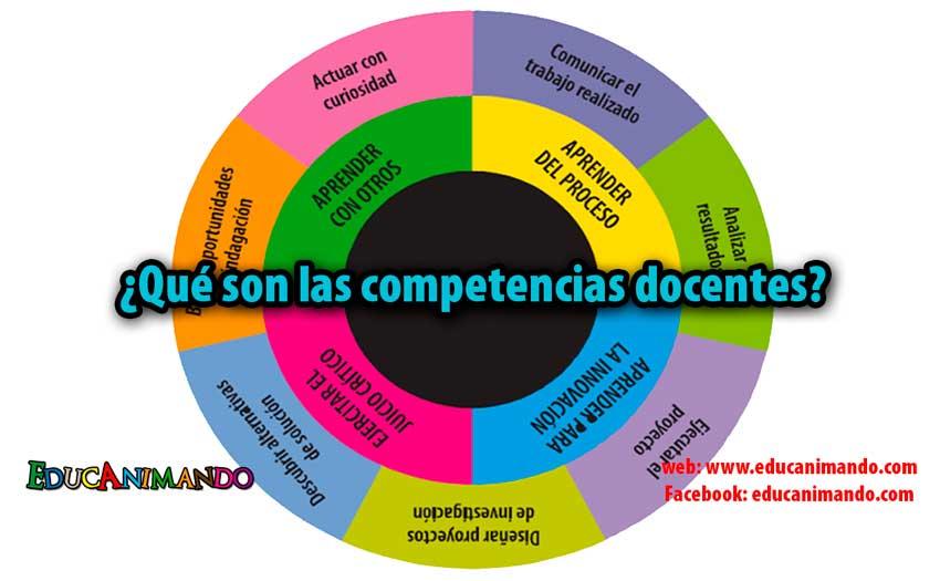 competencias-docentes