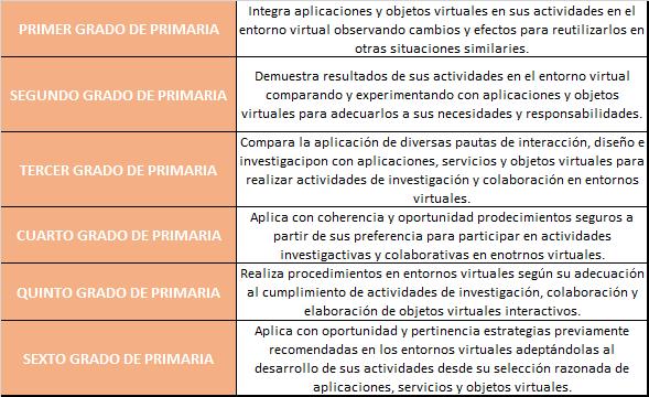 cuadro-2